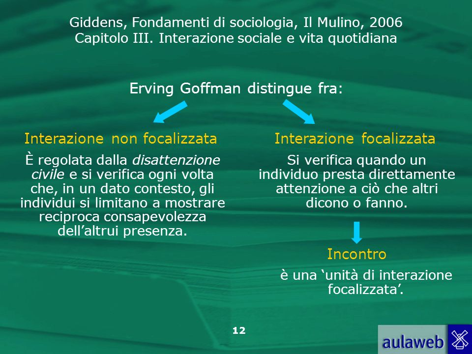 Giddens, Fondamenti di sociologia, Il Mulino, 2006 Capitolo III. Interazione sociale e vita quotidiana 12 Erving Goffman distingue fra: Interazione no