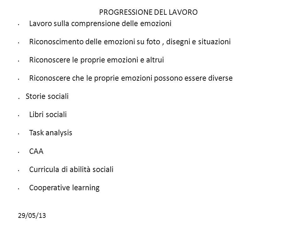 29/05/13 PROGRESSIONE DEL LAVORO Lavoro sulla comprensione delle emozioni Riconoscimento delle emozioni su foto, disegni e situazioni Riconoscere le p