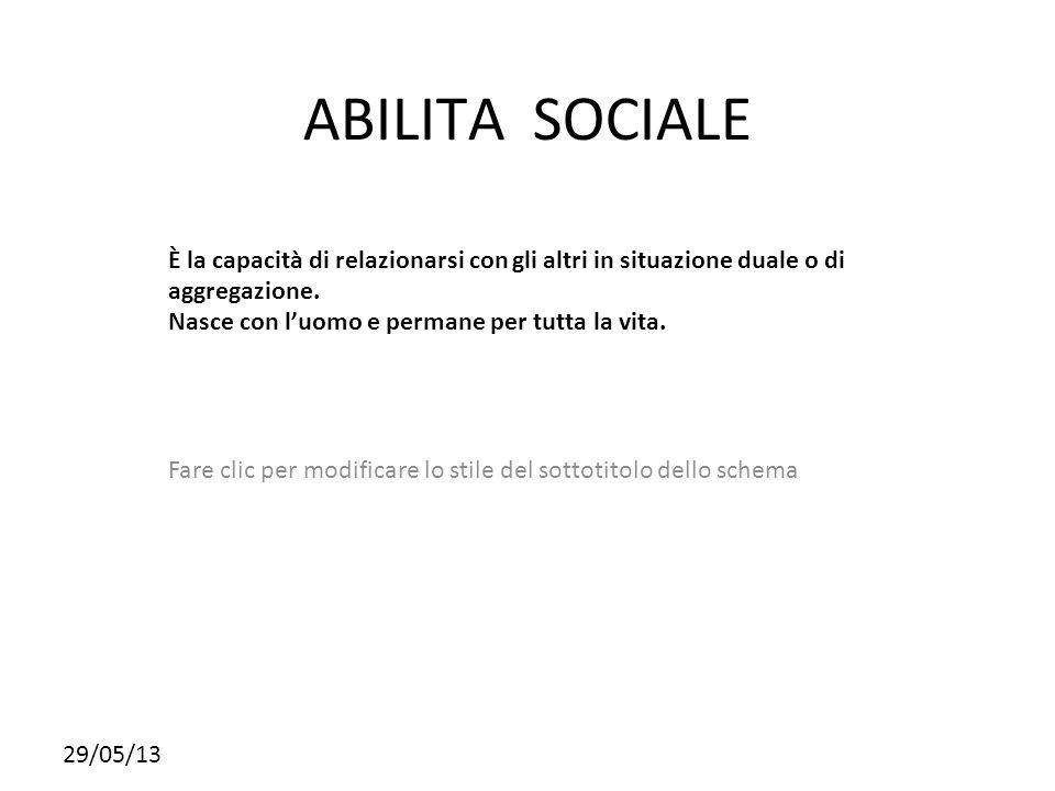 Fare clic per modificare lo stile del sottotitolo dello schema 29/05/13 ABILITA SOCIALE È la capacità di relazionarsi con gli altri in situazione dual