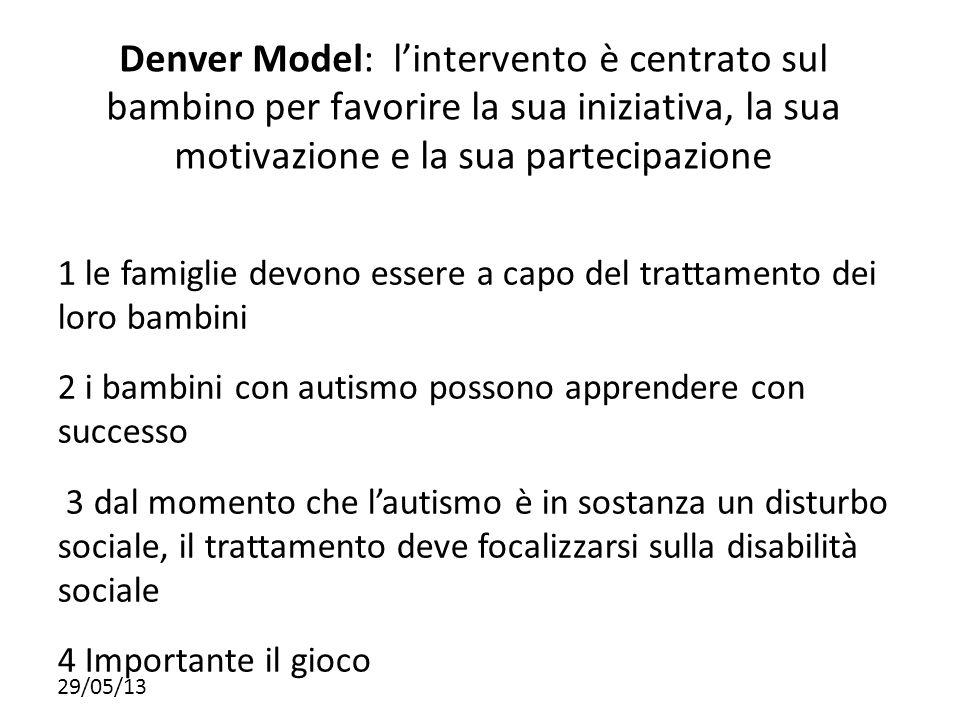 29/05/13 Denver Model: lintervento è centrato sul bambino per favorire la sua iniziativa, la sua motivazione e la sua partecipazione 1 le famiglie dev