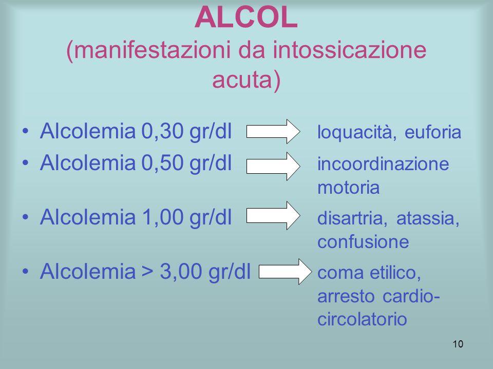 9 SOSTANZE PSICOATTIVE E GUIDA ALCOL CANNABINOIDI ANFETAMINE ED ECSTASY OPPIACEI (EROINA) COCAINA ALLUCINOGENI