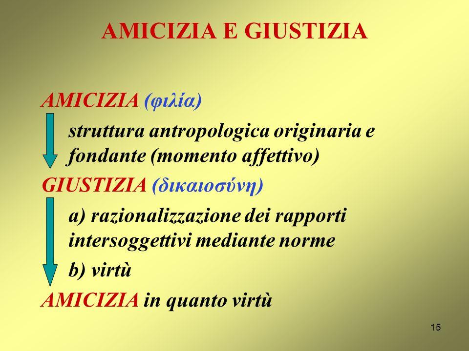 La giustizia (2) Etica Nicomachea, V, 1, 1130a 4-13 mentre il migliore non è quello che esercita la virtù verso se stesso, ma quello che la esercita n