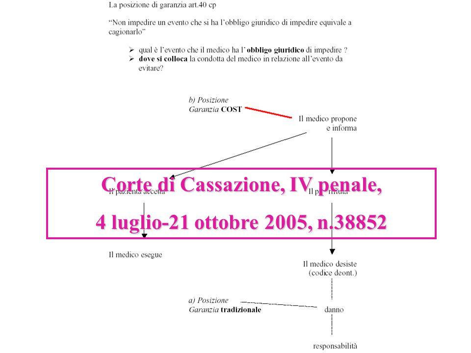 Corte di Cassazione, IV penale, 4 luglio-21 ottobre 2005, n.38852