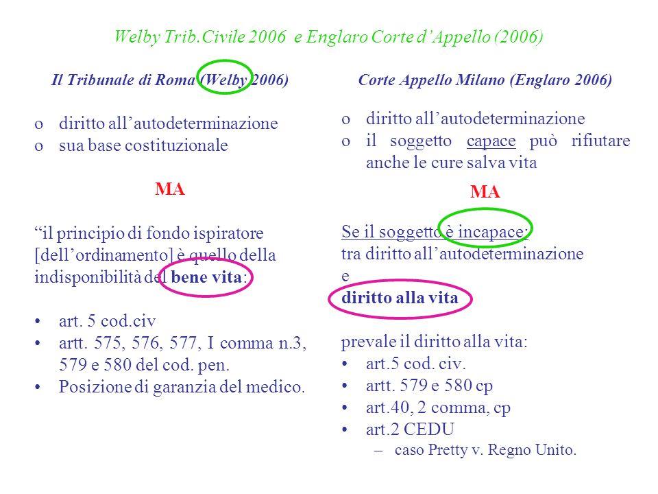 Welby Trib.Civile 2006 e Englaro Corte dAppello (2006) Il Tribunale di Roma (Welby 2006) odiritto allautodeterminazione osua base costituzionale MA il