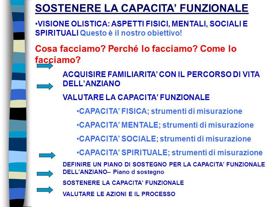 VALUTARE LA CAPACITA FUNZIONALE RICORDARE LA REGOLA STRUMENTI DI MISURAZIONE FUNZIONALE STRUMENTI D VALUTAZIONE FUNZIONALE METODI FUNZIONALI