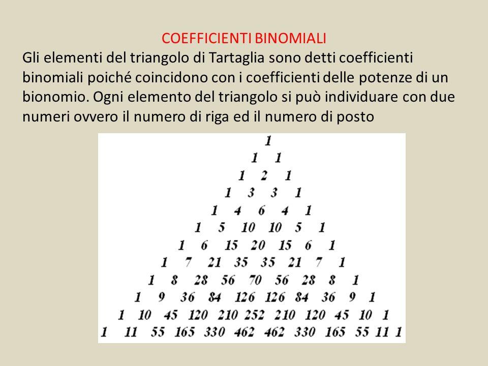 COEFFICIENTI BINOMIALI Gli elementi del triangolo di Tartaglia sono detti coefficienti binomiali poiché coincidono con i coefficienti delle potenze di un bionomio.