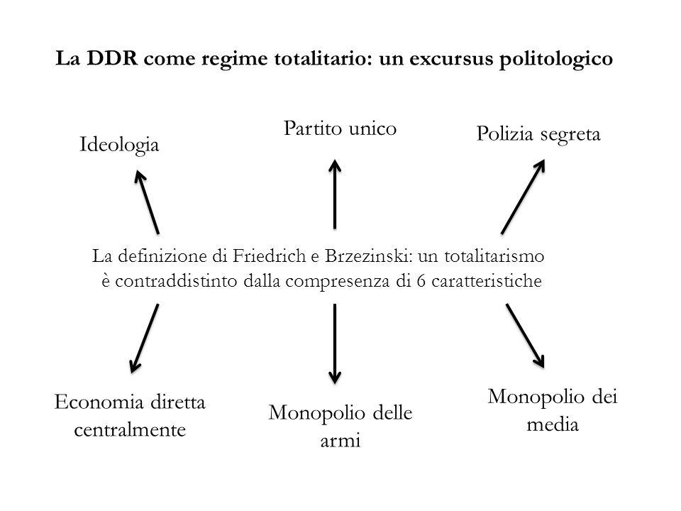 La DDR come regime totalitario: un excursus politologico La definizione di Friedrich e Brzezinski: un totalitarismo è contraddistinto dalla compresenz