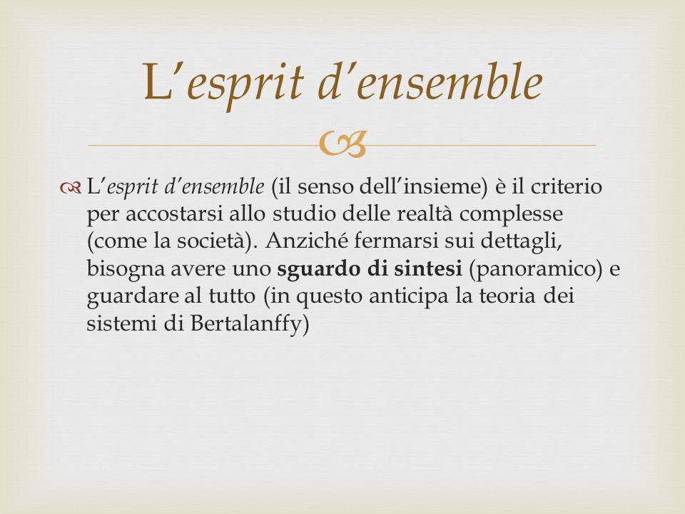 L esprit densemble (il senso dellinsieme) è il criterio per accostarsi allo studio delle realtà complesse (come la società).