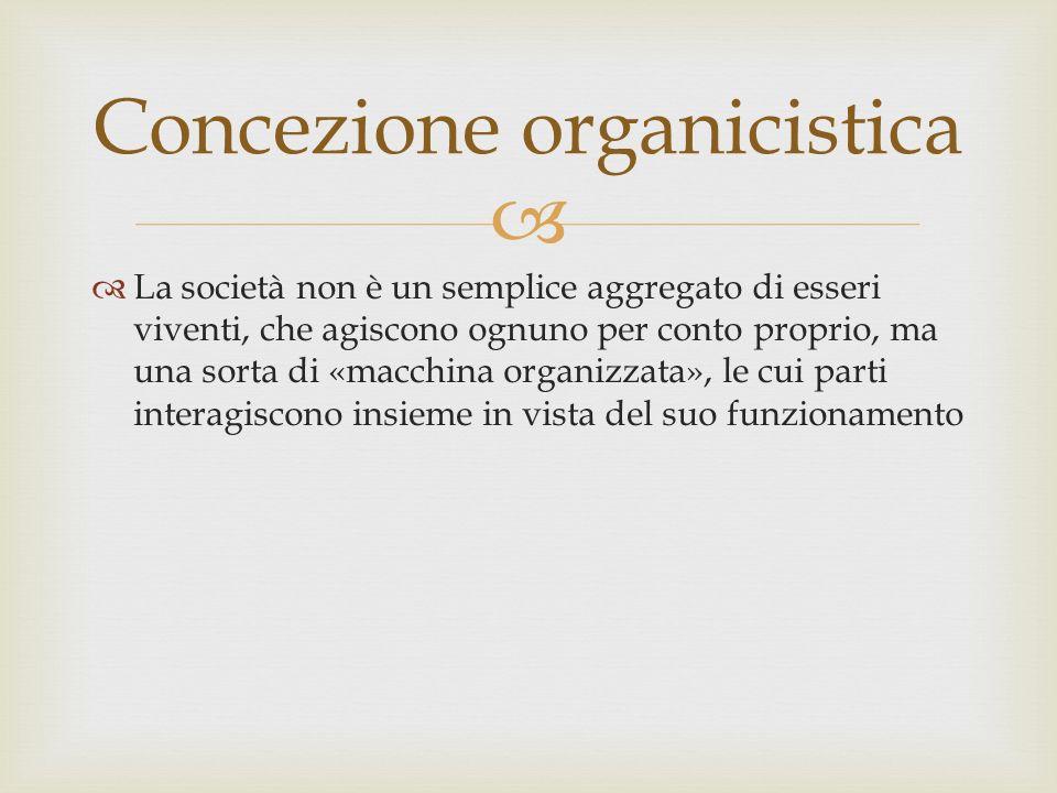 La società non è un semplice aggregato di esseri viventi, che agiscono ognuno per conto proprio, ma una sorta di «macchina organizzata», le cui parti interagiscono insieme in vista del suo funzionamento Concezione organicistica