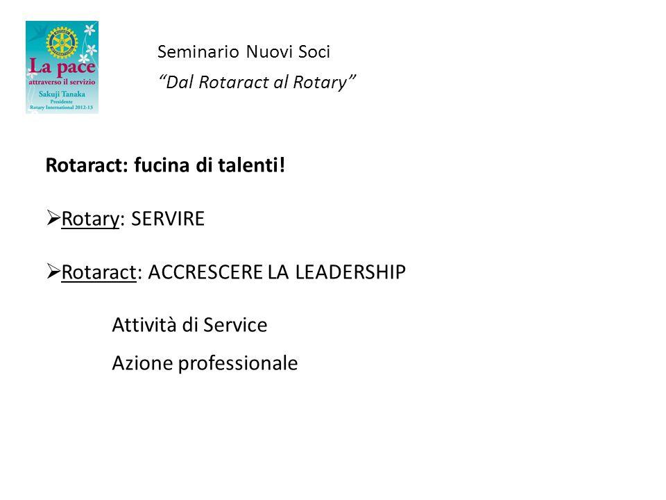 Seminario Nuovi Soci Dal Rotaract al Rotary Rotaract: fucina di talenti! Rotary: SERVIRE Rotaract: ACCRESCERE LA LEADERSHIP Attività di Service Azione