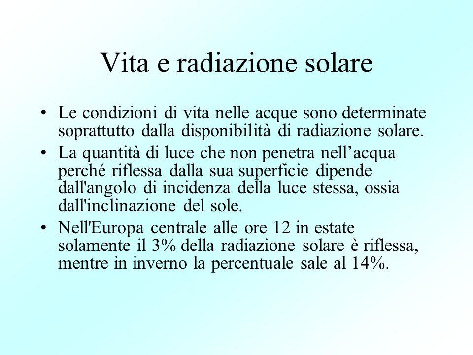 Vita e radiazione solare La radiazione solare attraversando la massa d acqua diminuisce di intensità perché subisce una progressiva estinzione , dovuta alla diffusione e all assorbimento da parte delle sostanze contenute nell acqua, che dipende dalla trasparenza dell acqua.