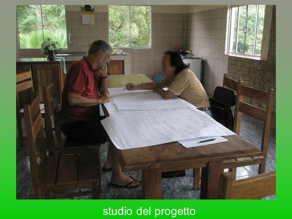 studio del progetto