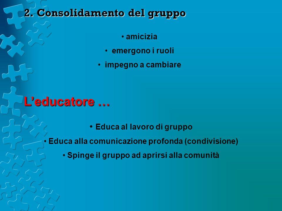 2. Consolidamento del gruppo amicizia emergono i ruoli impegno a cambiare Leducatore … Leducatore … Educa al lavoro di gruppo Educa alla comunicazione
