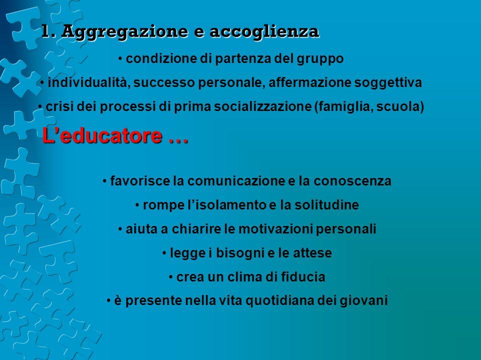 1. Aggregazione e accoglienza condizione di partenza del gruppo individualità, successo personale, affermazione soggettiva crisi dei processi di prima