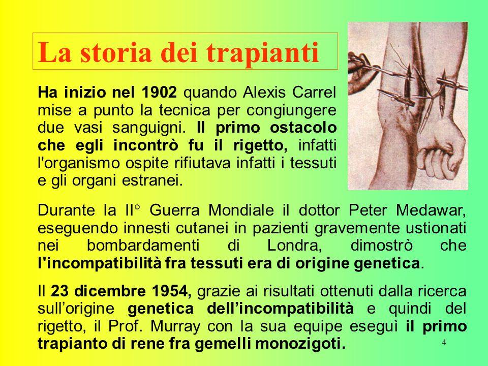 4 La storia dei trapianti Ha inizio nel 1902 quando Alexis Carrel mise a punto la tecnica per congiungere due vasi sanguigni.