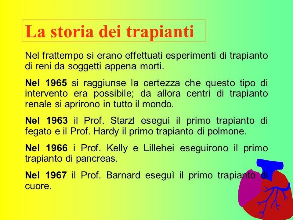 5 La storia dei trapianti Nel frattempo si erano effettuati esperimenti di trapianto di reni da soggetti appena morti.