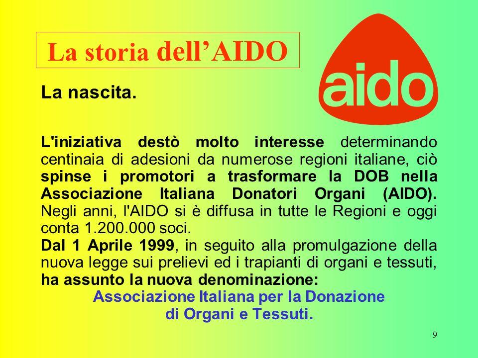 9 La storia dellAIDO L iniziativa destò molto interesse determinando centinaia di adesioni da numerose regioni italiane, ciò spinse i promotori a trasformare la DOB nella Associazione Italiana Donatori Organi (AIDO).