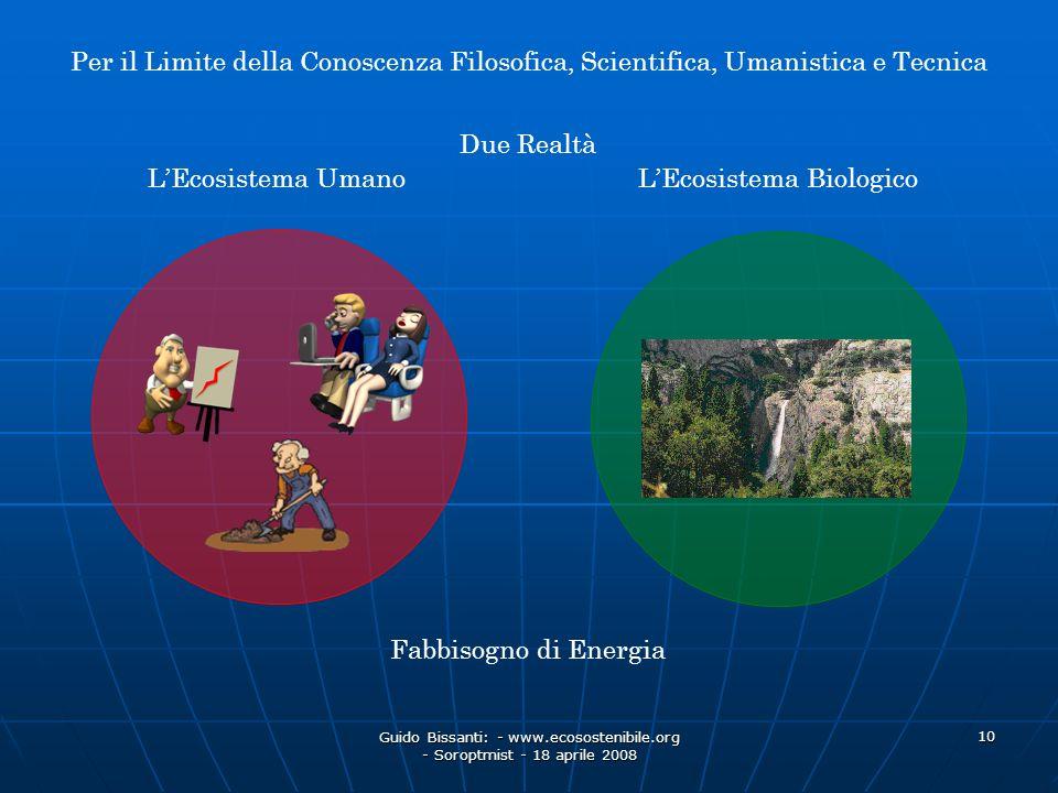Guido Bissanti: - www.ecosostenibile.org - Soroptmist - 18 aprile 2008 10 LEcosistema Umano LEcosistema Biologico Due Realtà Fabbisogno di Energia Per