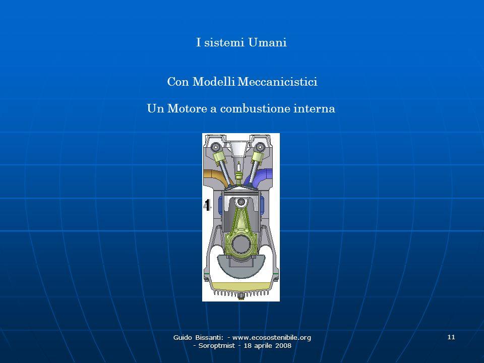 Guido Bissanti: - www.ecosostenibile.org - Soroptmist - 18 aprile 2008 11 I sistemi Umani Con Modelli Meccanicistici Un Motore a combustione interna
