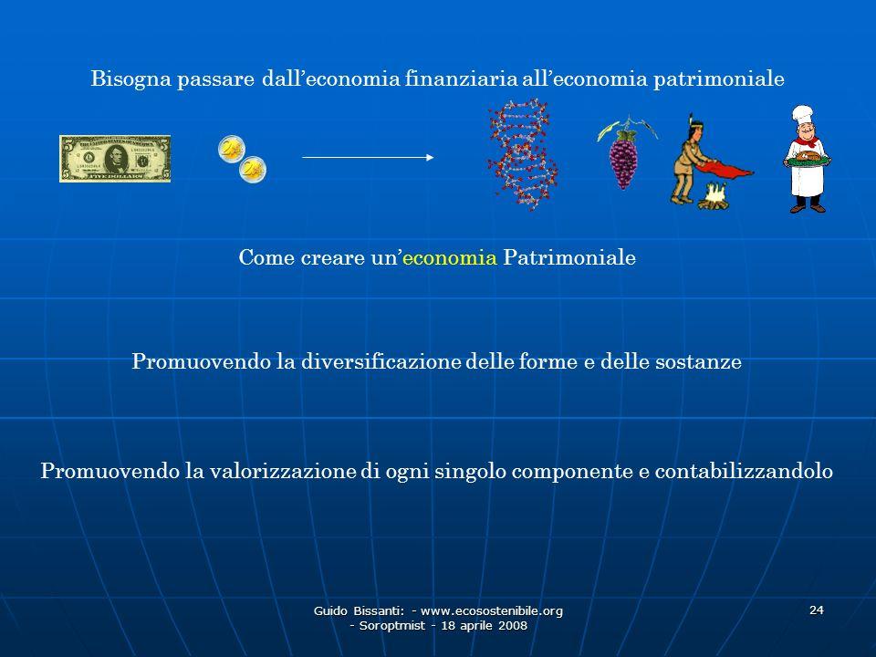 Guido Bissanti: - www.ecosostenibile.org - Soroptmist - 18 aprile 2008 24 Come creare uneconomia Patrimoniale Promuovendo la diversificazione delle fo