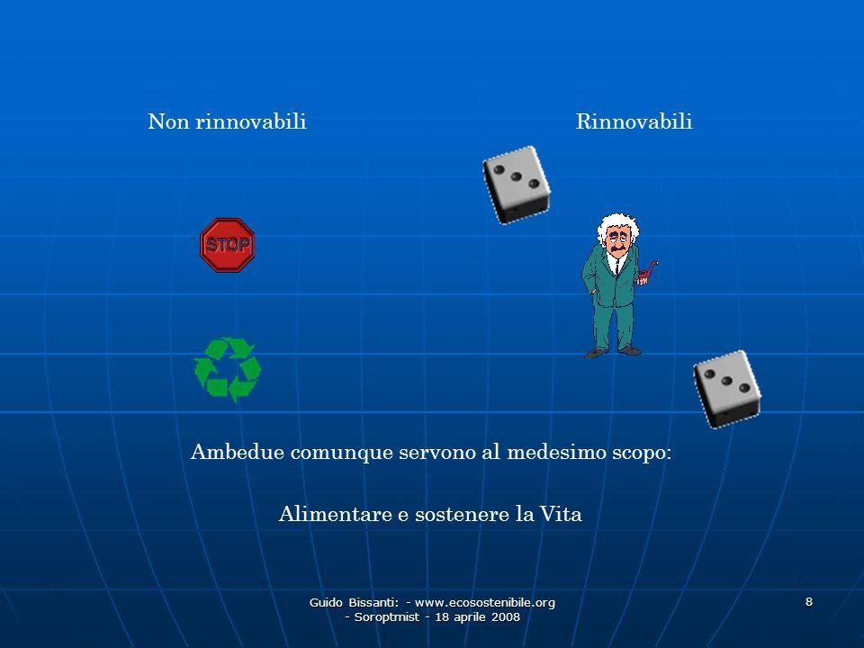 Guido Bissanti: - www.ecosostenibile.org - Soroptmist - 18 aprile 2008 8 Non rinnovabili Rinnovabili Ambedue comunque servono al medesimo scopo: Alime
