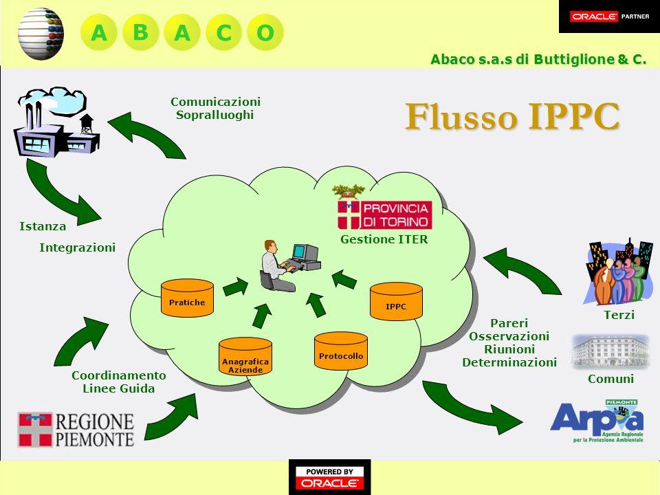 A BACO Abaco s.a.s di Buttiglione & C.