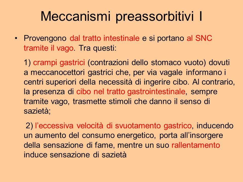 Meccanismi preassorbitivi I Provengono dal tratto intestinale e si portano al SNC tramite il vago. Tra questi: 1) crampi gastrici (contrazioni dello s