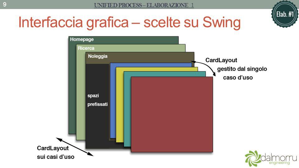Interfaccia grafica – scelte su Swing UNIFIED PROCESS – ELABORAZIONE 1 9