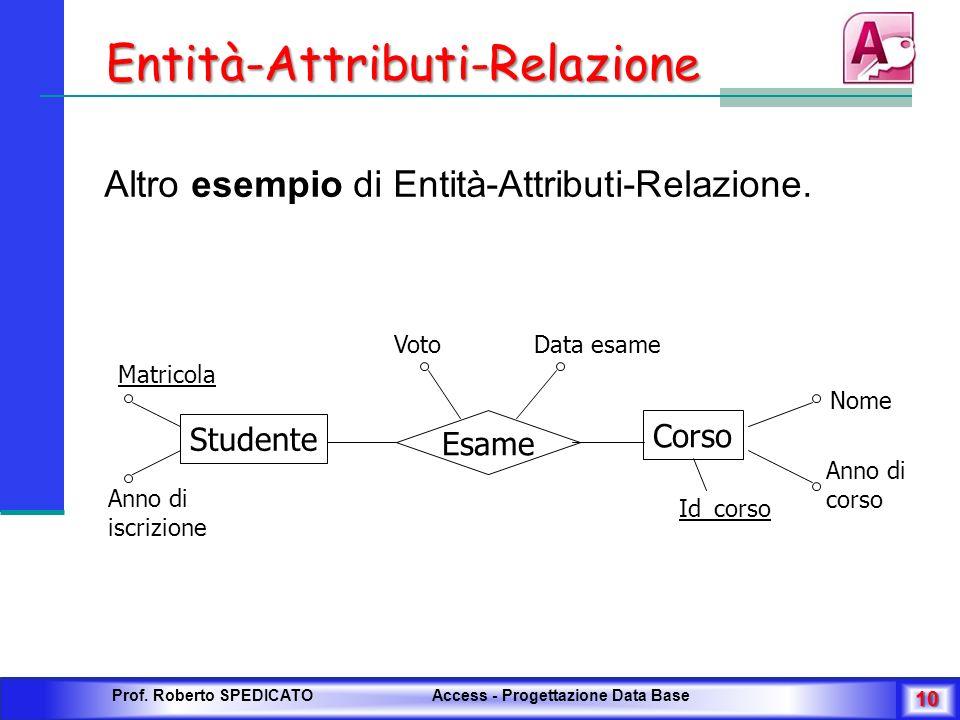 Entità-Attributi-Relazione Altro esempio di Entità-Attributi-Relazione. Prof. Roberto SPEDICATO Access - Progettazione Data Base 10 Studente Corso Esa