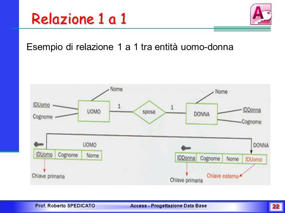 Relazione 1 a 1 Esempio di relazione 1 a 1 tra entità uomo-donna Prof. Roberto SPEDICATO Access - Progettazione Data Base 22