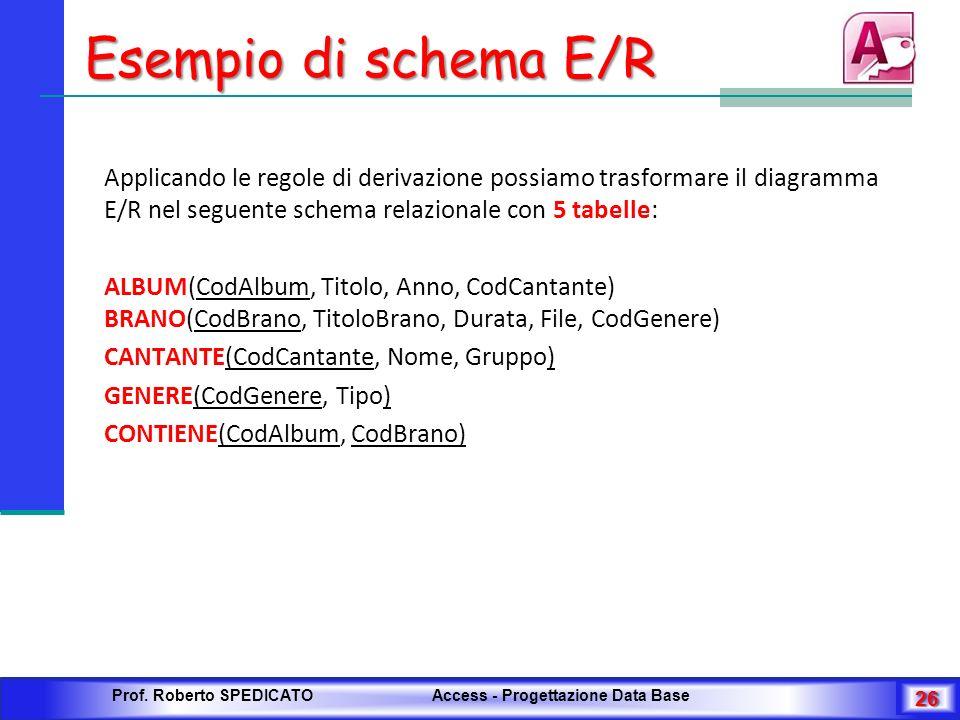 Esempio di schema E/R Applicando le regole di derivazione possiamo trasformare il diagramma E/R nel seguente schema relazionale con 5 tabelle: ALBUM(C