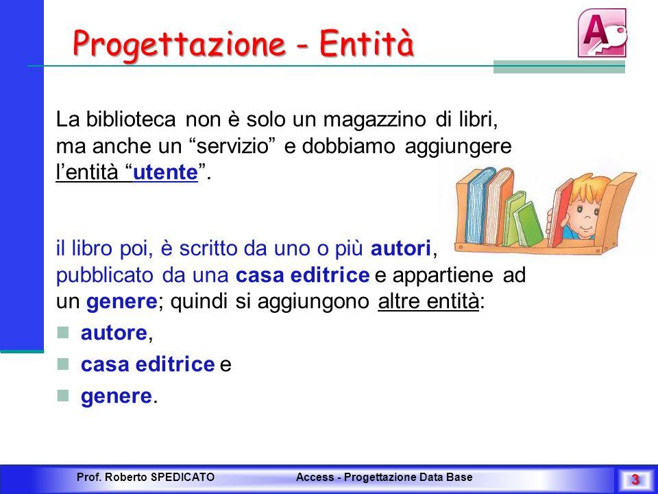 Progettazione - Entità La biblioteca non è solo un magazzino di libri, ma anche un servizio e dobbiamo aggiungere lentità utente. il libro poi, è scri