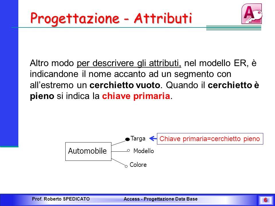 Progettazione - Attributi Altro modo per descrivere gli attributi, nel modello ER, è indicandone il nome accanto ad un segmento con allestremo un cerc