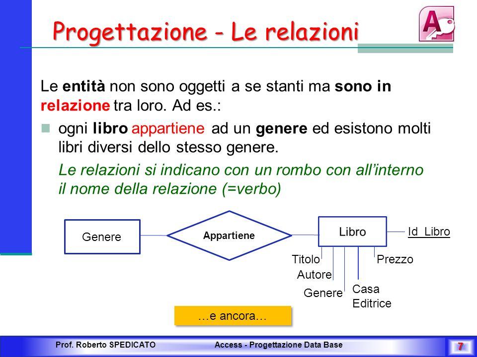 Progettazione - Le relazioni Le entità non sono oggetti a se stanti ma sono in relazione tra loro. Ad es.: ogni libro appartiene ad un genere ed esist