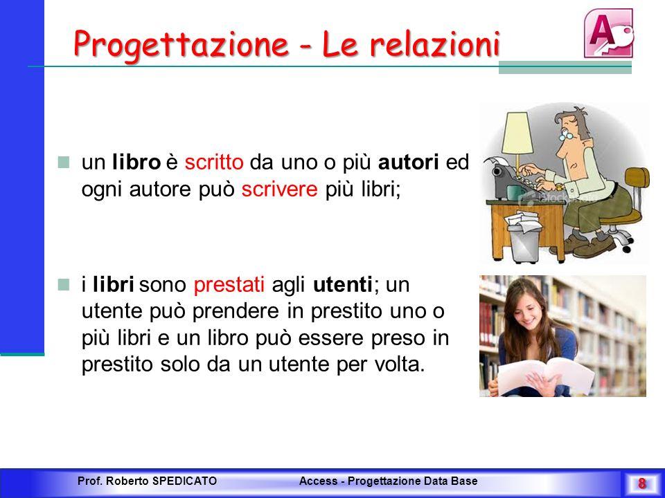 Progettazione - Le relazioni un libro è scritto da uno o più autori ed ogni autore può scrivere più libri; i libri sono prestati agli utenti; un utent