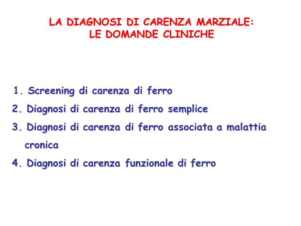 LA DIAGNOSI DI CARENZA MARZIALE: LE DOMANDE CLINICHE Screening di carenza di ferro 1. Screening di carenza di ferro 2. Diagnosi di carenza di ferro se