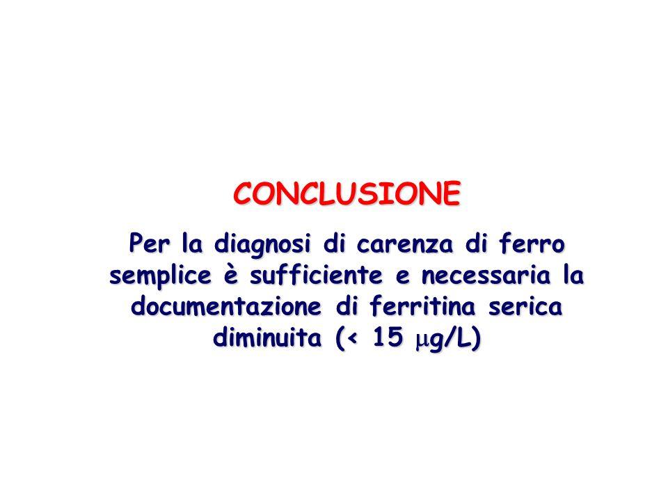 CONCLUSIONE Per la diagnosi di carenza di ferro semplice è sufficiente e necessaria la documentazione di ferritina serica diminuita (< 15 g/L)