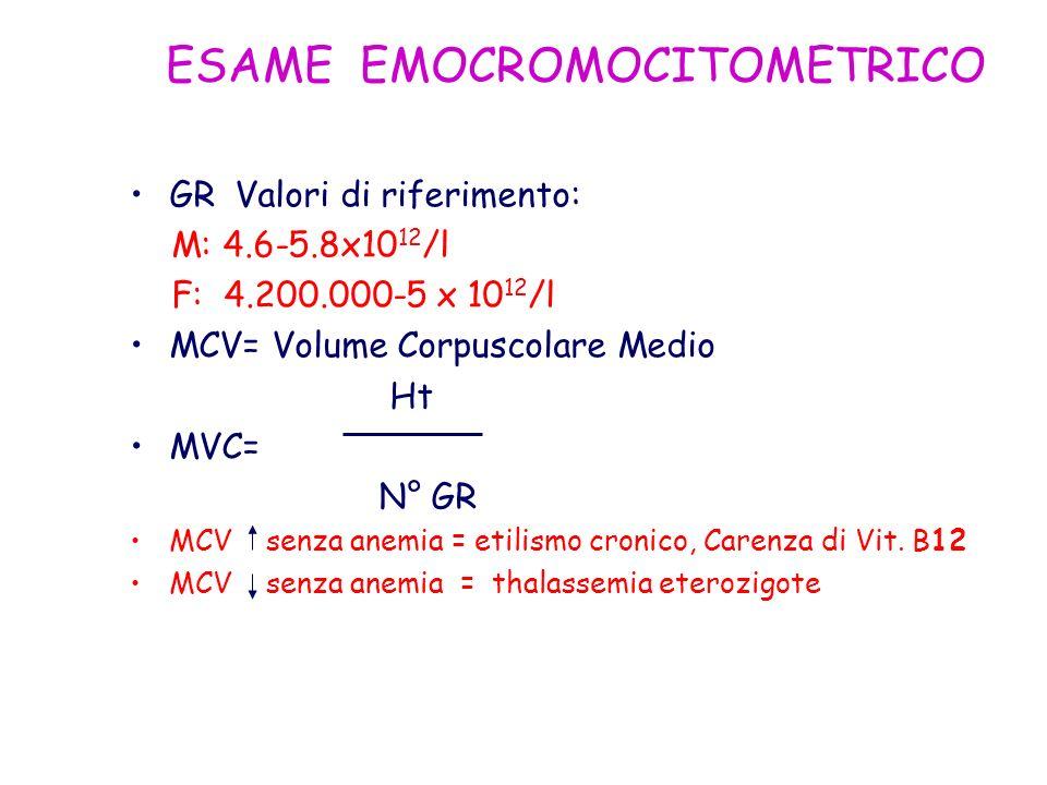 ESAME EMOCROMOCITOMETRICO GRValori di riferimento: M: 4.6-5.8x10 12 /l F: 4.200.000-5 x 10 12 /l MCV= Volume Corpuscolare Medio Ht MVC= N° GR MCV senz