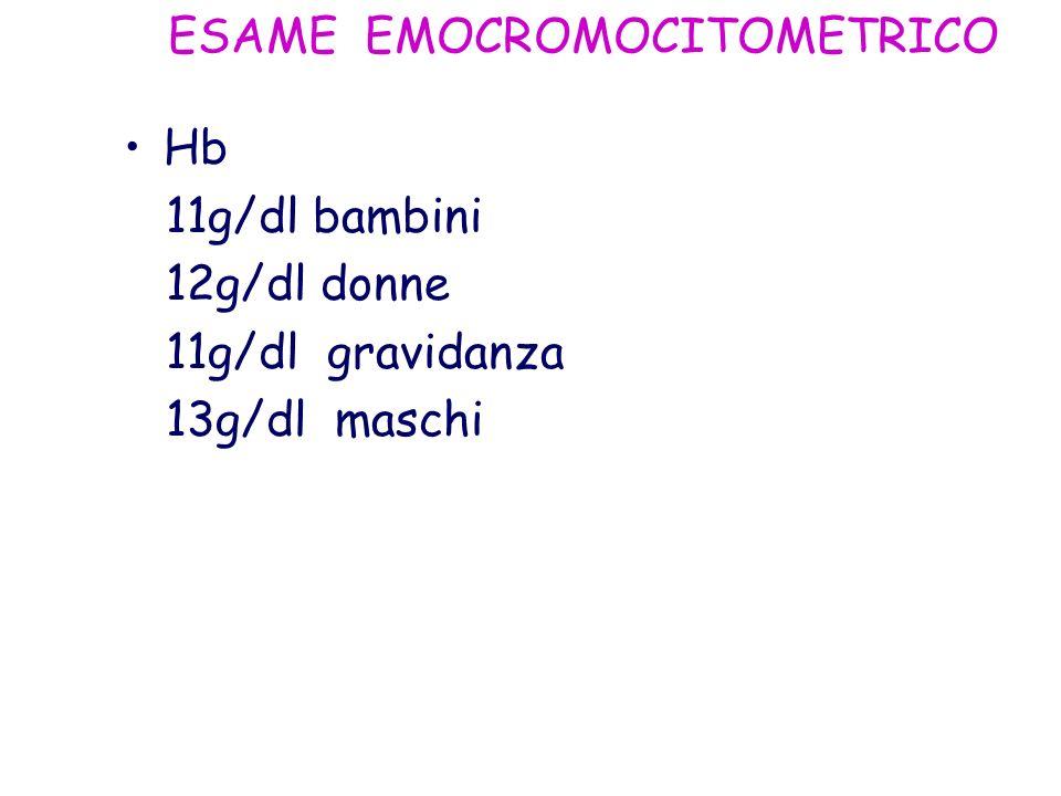 ESAME EMOCROMOCITOMETRICO Hb 11g/dl bambini 12g/dl donne 11g/dl gravidanza 13g/dl maschi