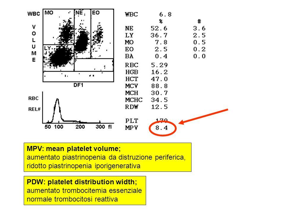 MPV: mean platelet volume; aumentato piastrinopenia da distruzione periferica, ridotto piastrinopenia iporigenerativa PDW: platelet distribution width