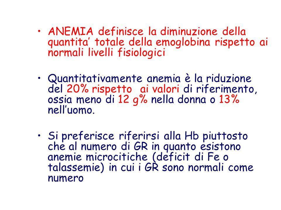 ANEMIA definisce la diminuzione della quantita totale della emoglobina rispetto ai normali livelli fisiologici Quantitativamente anemia è la riduzione