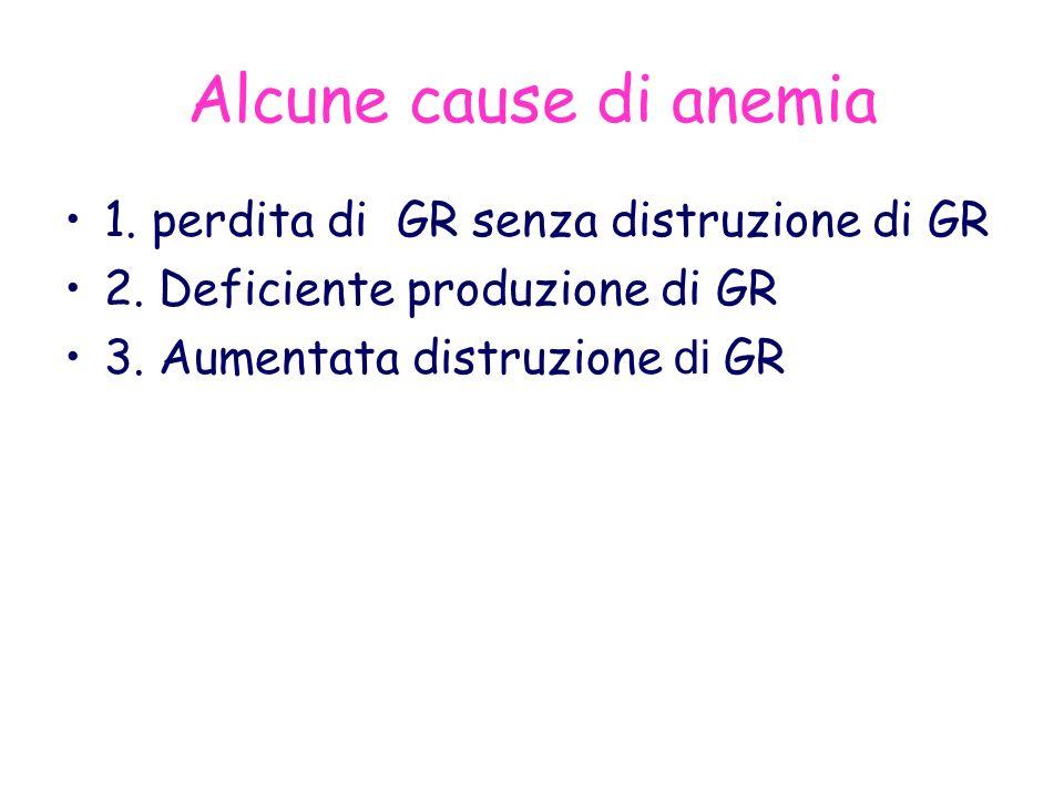 Alcune cause di anemia 1. perdita di GR senza distruzione di GR 2. Deficiente produzione di GR 3. Aumentata distruzione di GR