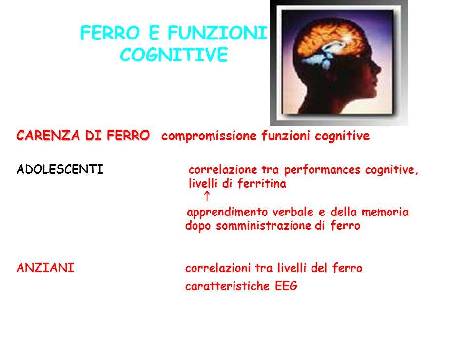 FERRO E FUNZIONI COGNITIVE CARENZA DI FERRO CARENZA DI FERRO compromissione funzioni cognitive ADOLESCENTI correlazione tra performances cognitive, li