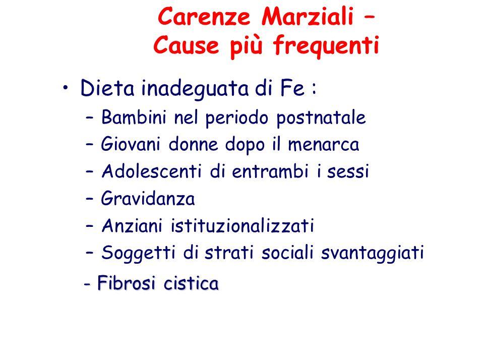 Carenze Marziali – Cause più frequenti Dieta inadeguata di Fe : –Bambini nel periodo postnatale –Giovani donne dopo il menarca –Adolescenti di entramb