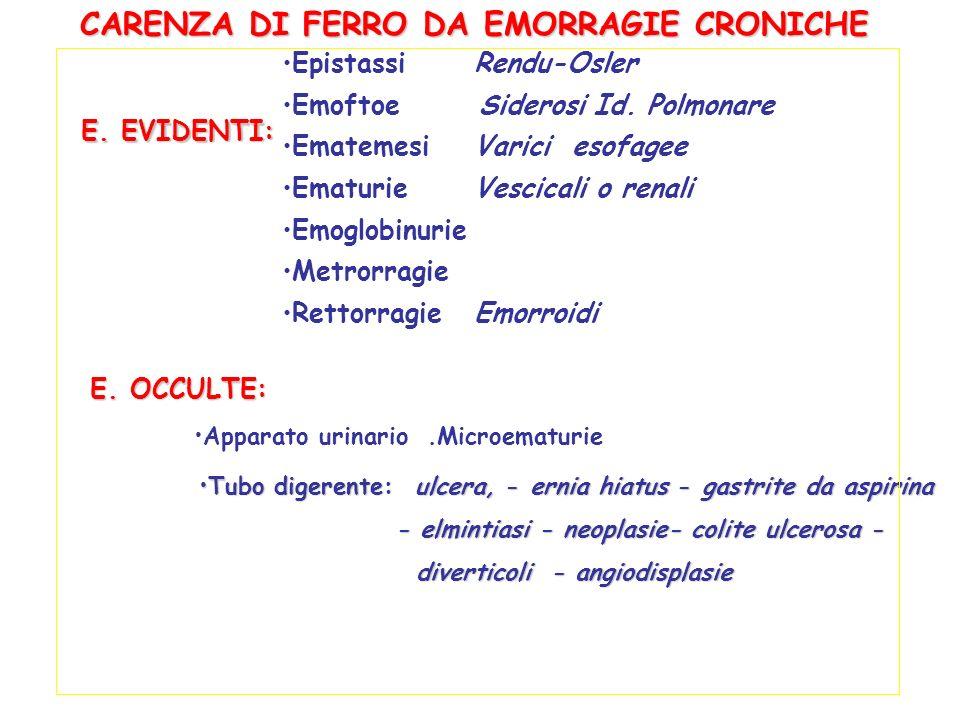 CARENZA DI FERRO DA EMORRAGIE CRONICHE E. EVIDENTI: EpistassiRendu-Osler Emoftoe Siderosi Id. Polmonare EmatemesiVarici esofagee EmaturieVescicali o r