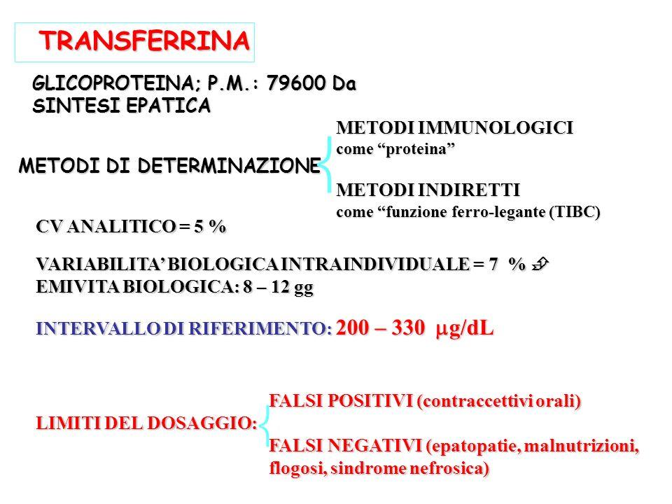 TRANSFERRINA GLICOPROTEINA; P.M.: 79600 Da SINTESI EPATICA METODI DI DETERMINAZIONE METODI IMMUNOLOGICI come proteina METODI INDIRETTI come funzione f