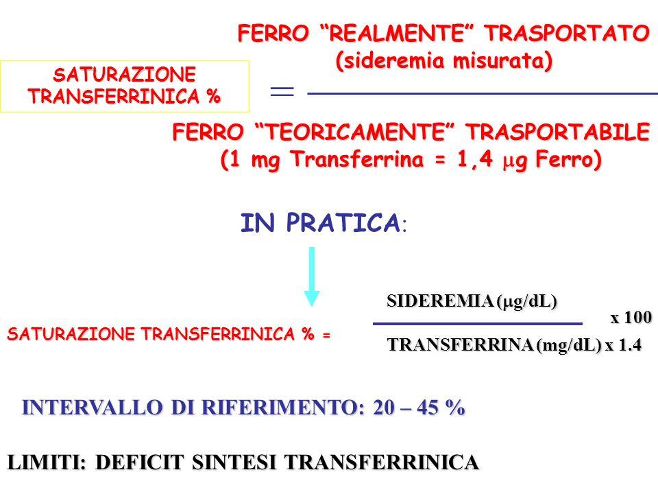 SATURAZIONE TRANSFERRINICA % FERRO REALMENTE TRASPORTATO (sideremia misurata) FERRO TEORICAMENTE TRASPORTABILE (1 mg Transferrina = 1,4 g Ferro) IN PR