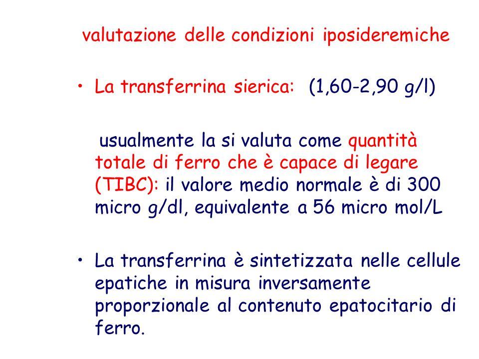 valutazione delle condizioni iposideremiche La transferrina sierica: (1,60-2,90 g/l) usualmente la si valuta come quantità totale di ferro che è capac