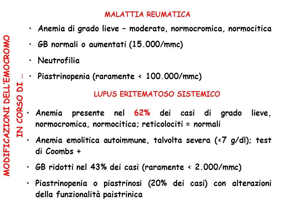 MODIFICAZIONI DELLEMOCROMO IN CORSO DI … MALATTIA REUMATICA Anemia di grado lieve – moderato, normocromica, normocitica GB normali o aumentati (15.000/mmc) Neutrofilia Piastrinopenia (raramente < 100.000/mmc) Anemia presente nel 62% dei casi di grado lieve, normocromica, normocitica; reticolociti = normali Anemia emolitica autoimmune, talvolta severa (<7 g/dl); test di Coombs + GB ridotti nel 43% dei casi (raramente < 2.000/mmc) Piastrinopenia o piastrinosi (20% dei casi) con alterazioni della funzionalità paistrinica LUPUS ERITEMATOSO SISTEMICO