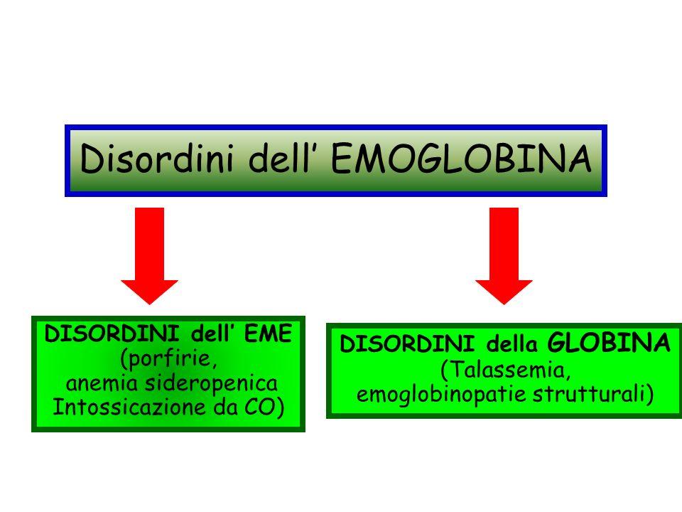Disordini dell EMOGLOBINA DISORDINI dell EME (porfirie, anemia sideropenica Intossicazione da CO) DISORDINI della GLOBINA (Talassemia, emoglobinopatie strutturali)
